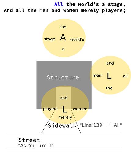 gary-lanier-system