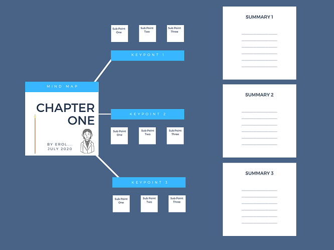 2-chapter-mind-map