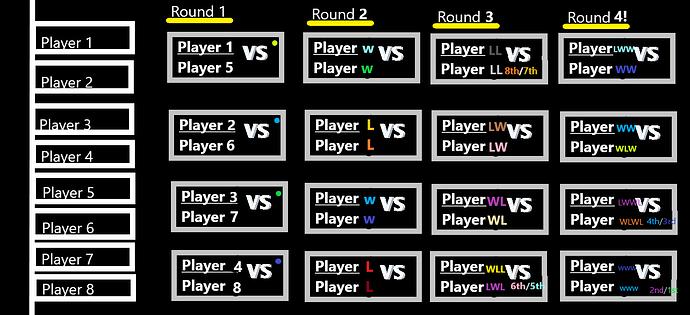 Memo Challenge #1   setup FINISHED