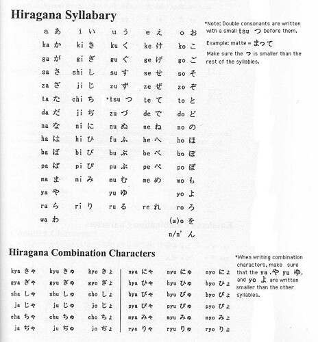 hiraganachart