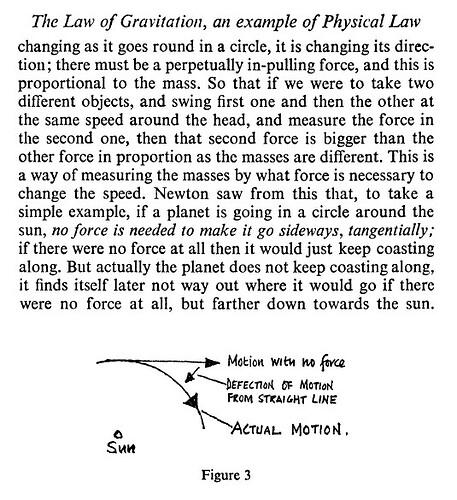 feynman circle2