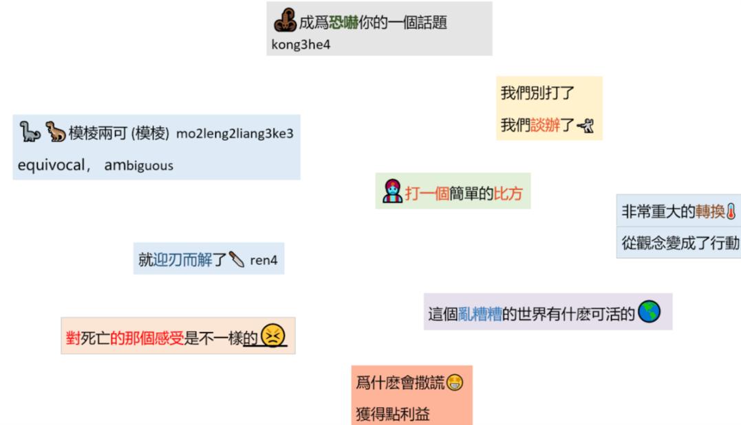 Progress in various areas (Loci in image, memorizing