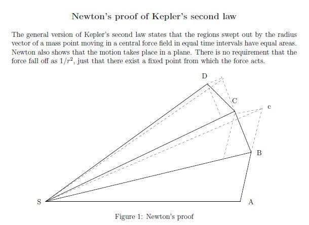 newtons proof